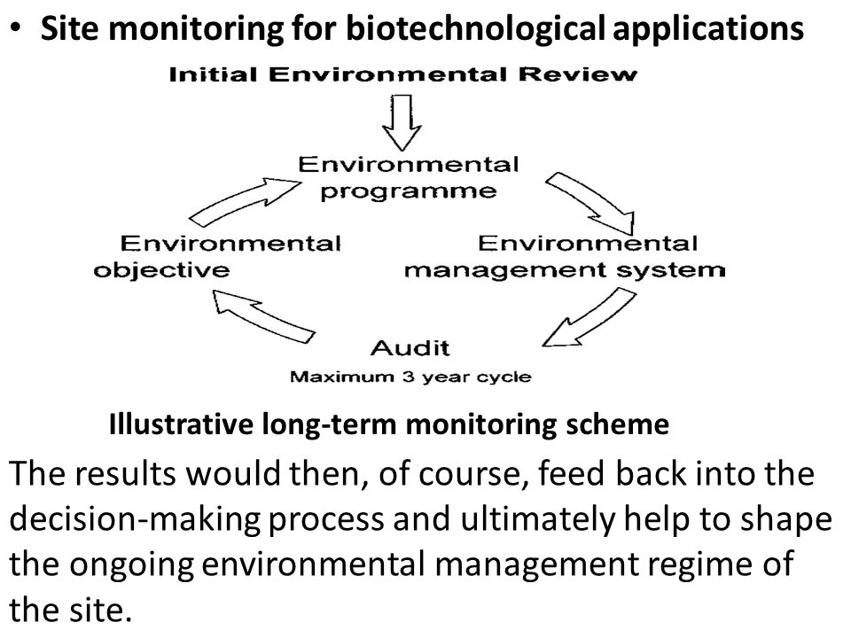 Site monitoring for biotechnological applications