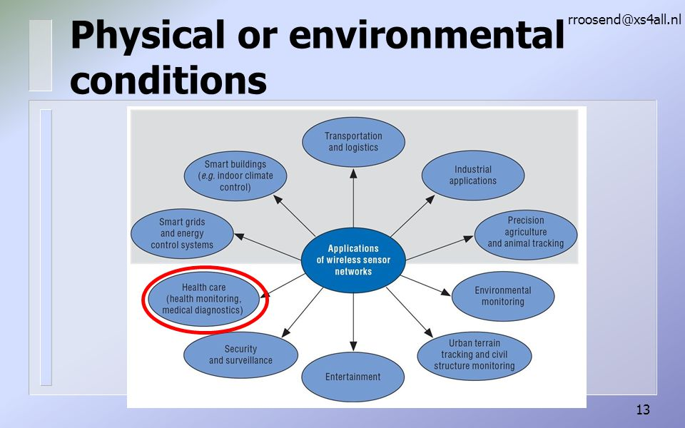 Physical or environmental conditions