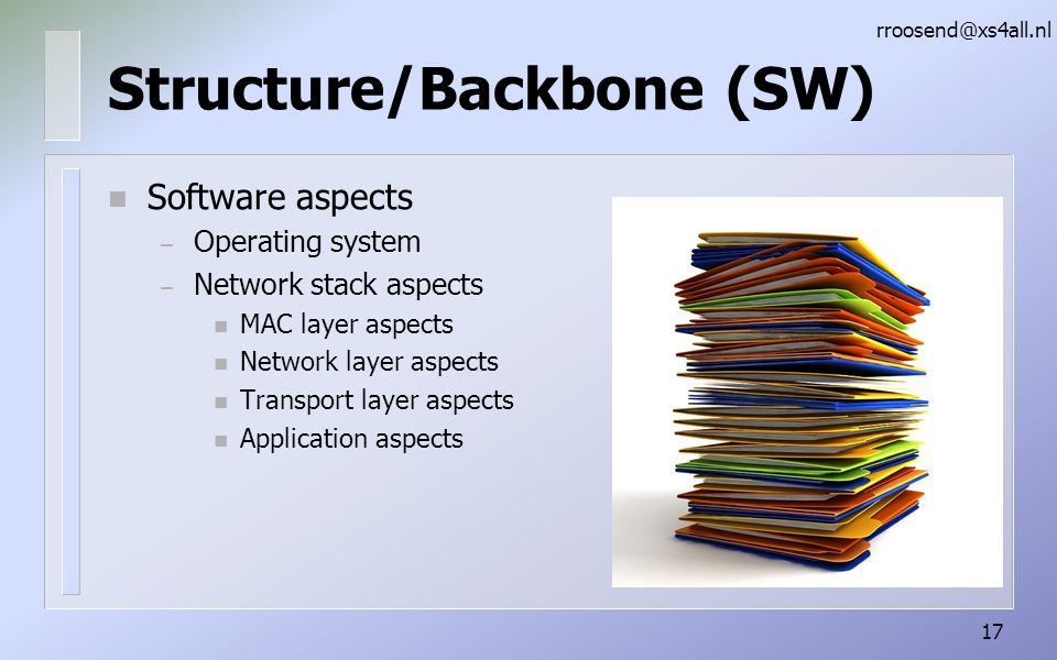Structure/Backbone (SW)