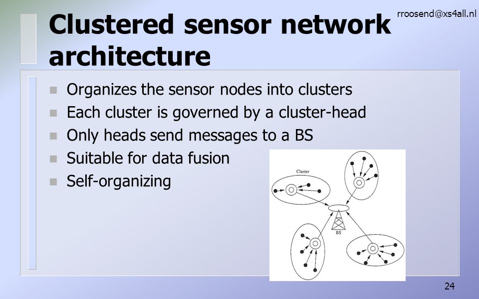 Clustered sensor network architecture