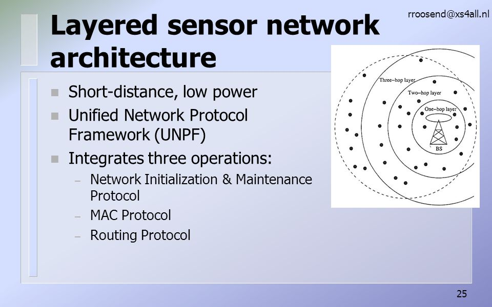 Layered sensor network architecture