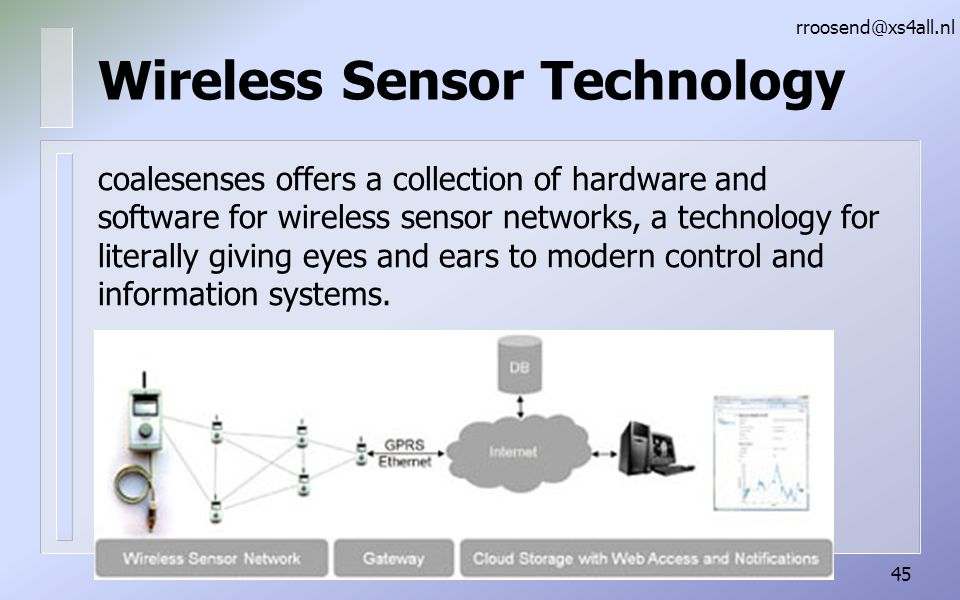 Wireless Sensor Technology