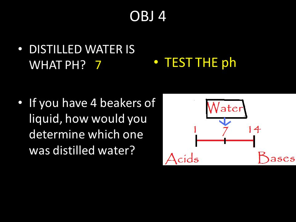 OBJ 4 TEST THE ph DISTILLED WATER IS WHAT PH 7