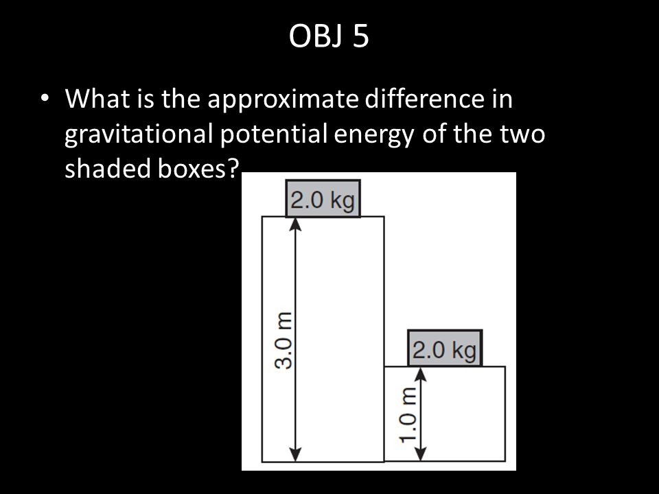 OBJ 5 What is the approximate difference in gravitational potential energy of the two shaded boxes