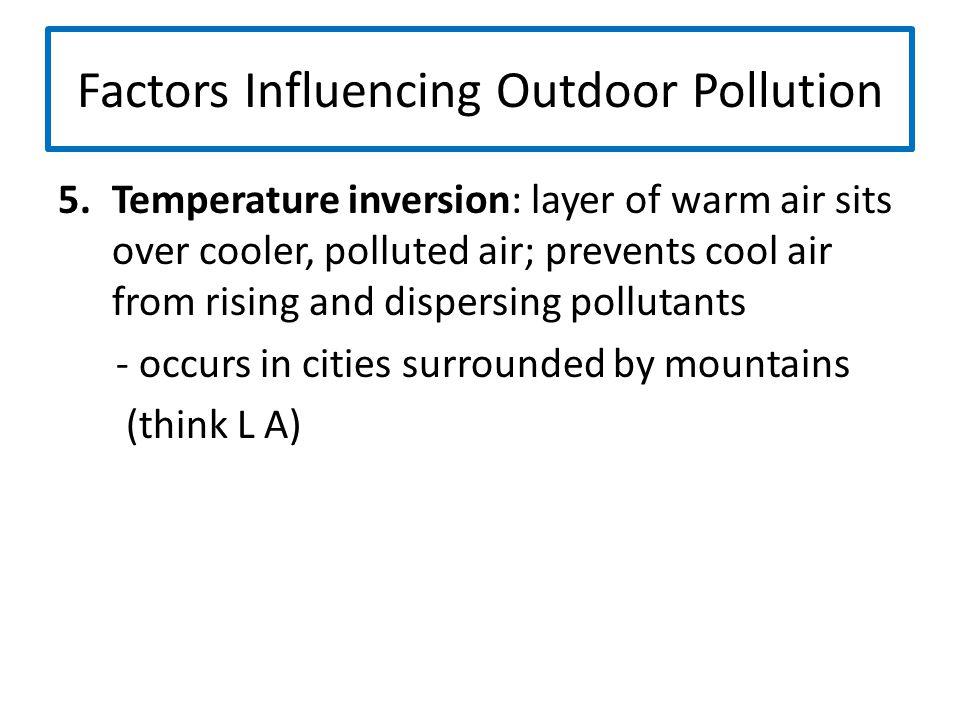 Factors Influencing Outdoor Pollution