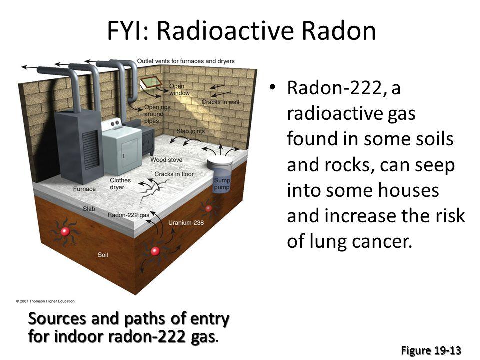FYI: Radioactive Radon