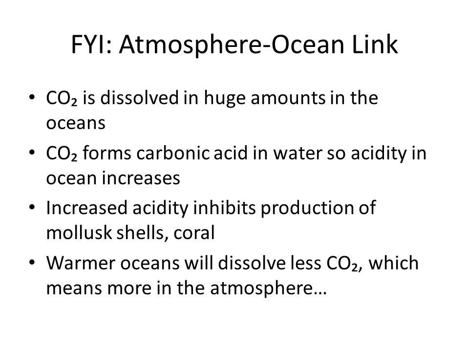 FYI: Atmosphere-Ocean Link
