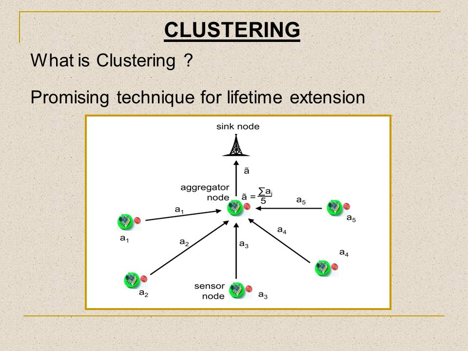 CLUSTERING What is Clustering