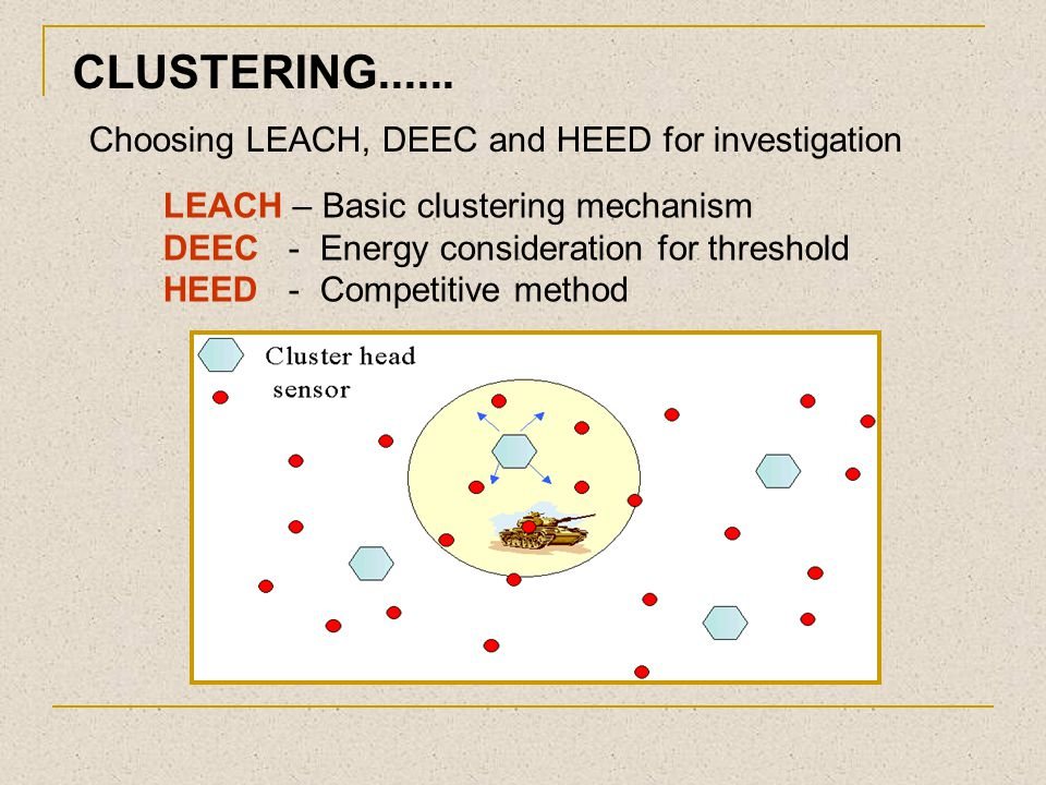 CLUSTERING...... Choosing LEACH, DEEC and HEED for investigation