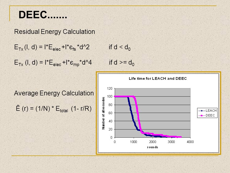 DEEC....... Residual Energy Calculation
