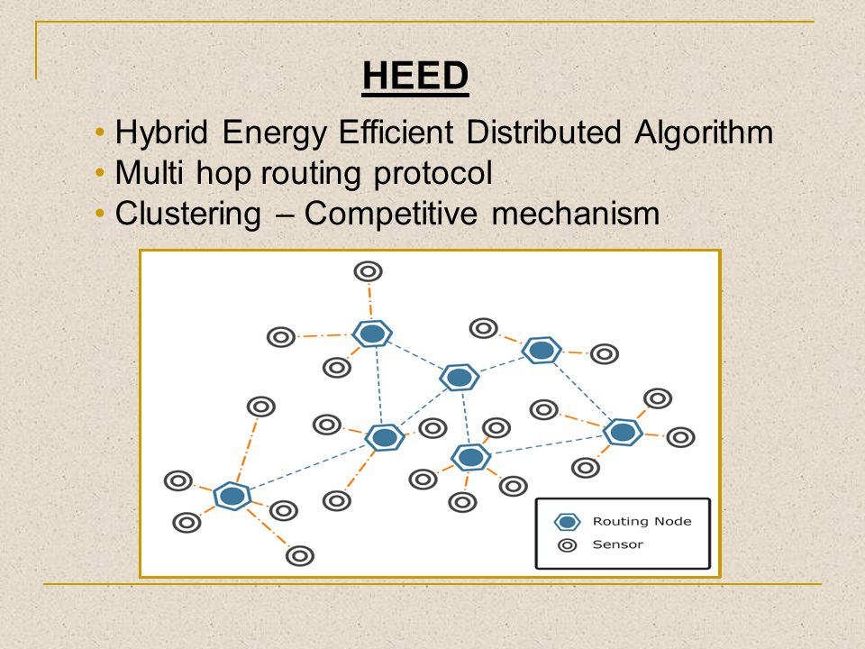 HEED Hybrid Energy Efficient Distributed Algorithm