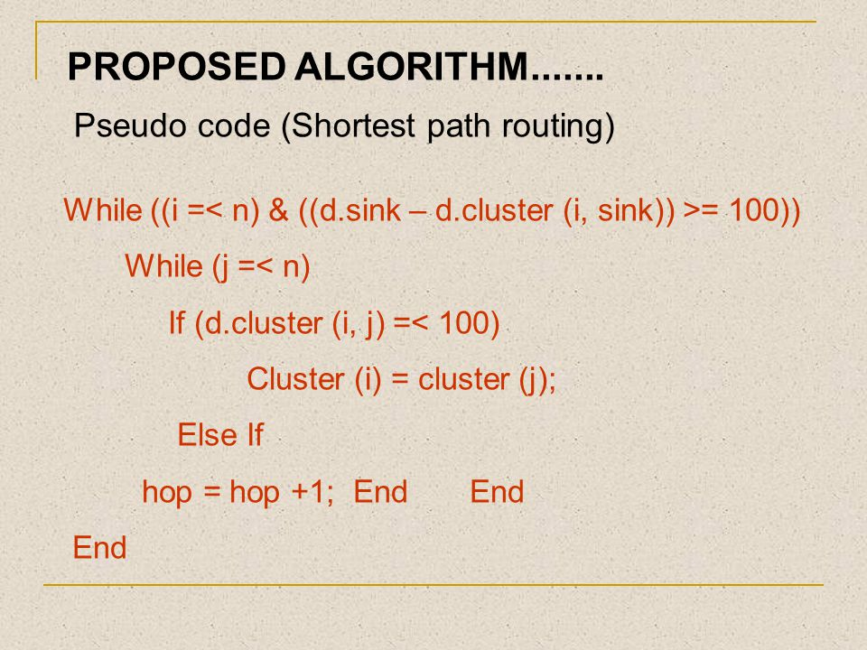 PROPOSED ALGORITHM....... Pseudo code (Shortest path routing)
