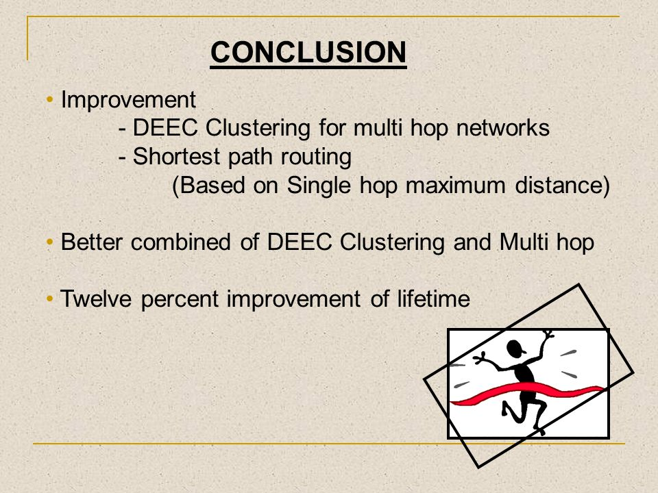 CONCLUSION Improvement - DEEC Clustering for multi hop networks