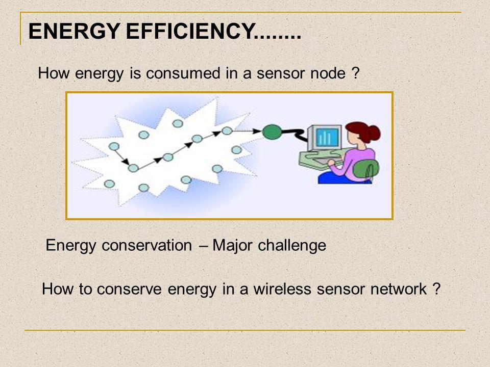ENERGY EFFICIENCY........ How energy is consumed in a sensor node