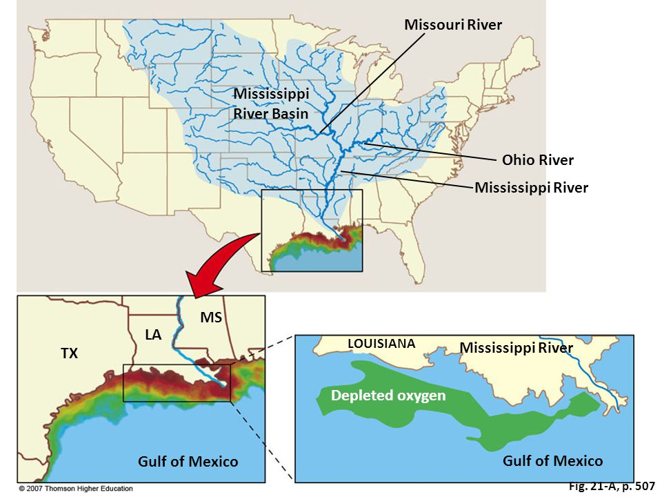 Missouri River Mississippi River Basin Ohio River MS LA