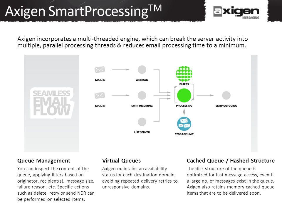 Axigen SmartProcessingTM
