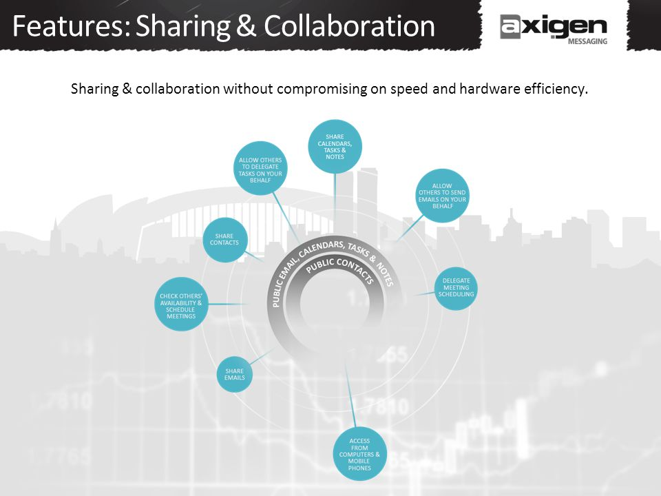 Features: Sharing & Collaboration