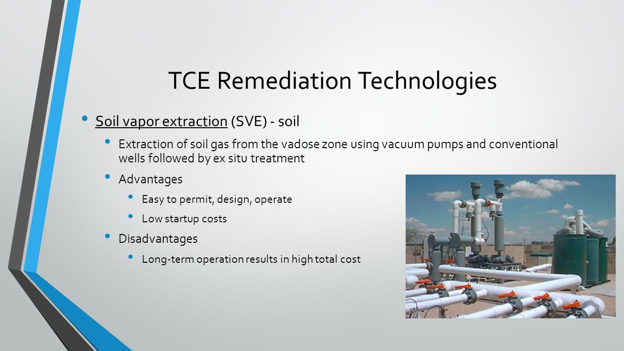 TCE Remediation Technologies