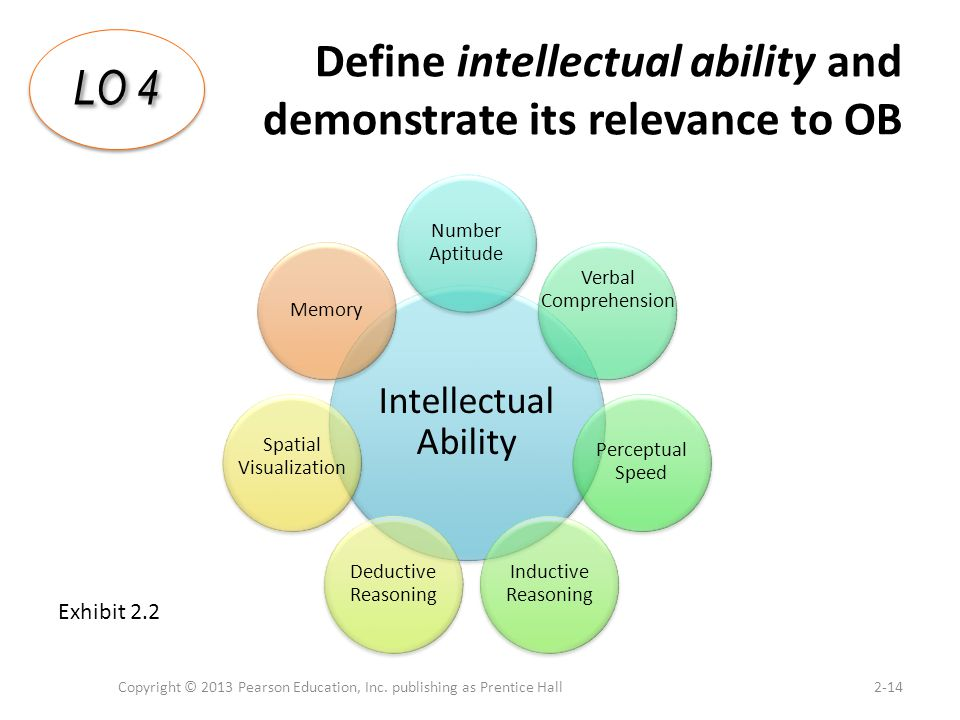 Define intellectual ability and demonstrate its relevance to OB