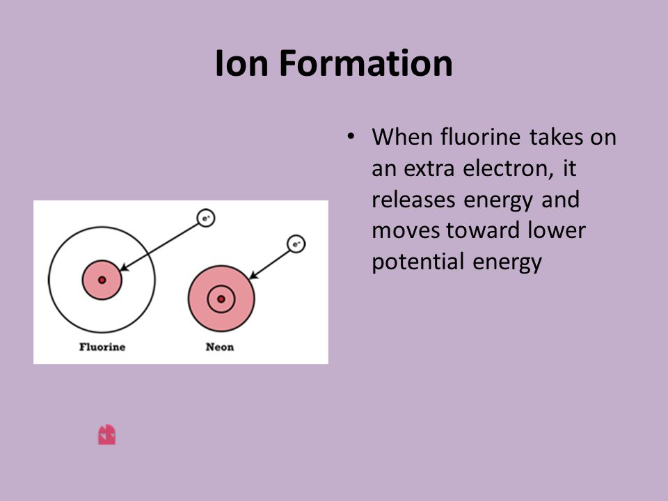 Ion Formation When fluorine takes on an extra electron, it releases energy and moves toward lower potential energy.