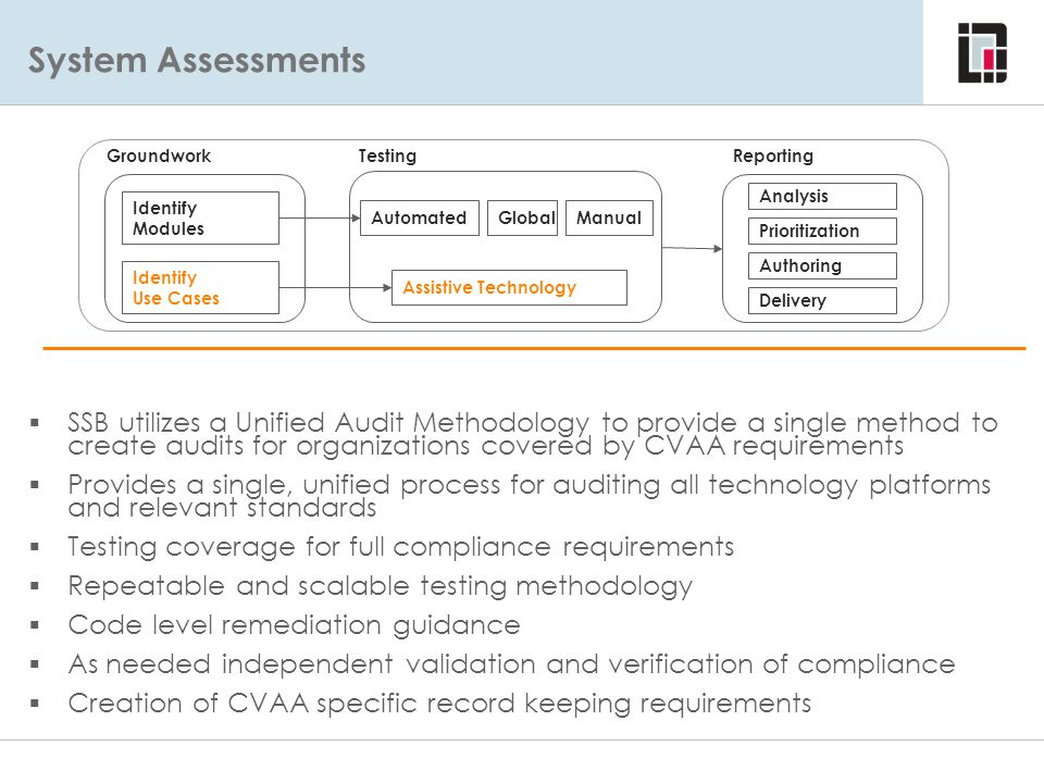 System Assessments Groundwork. Testing. Reporting. Analysis. Identify. Modules. Automated. Global.