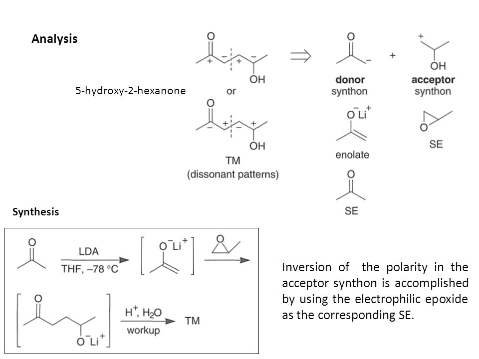 Analysis 5-hydroxy-2-hexanone. Synthesis.