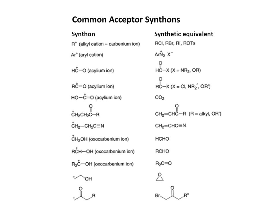 Common Acceptor Synthons