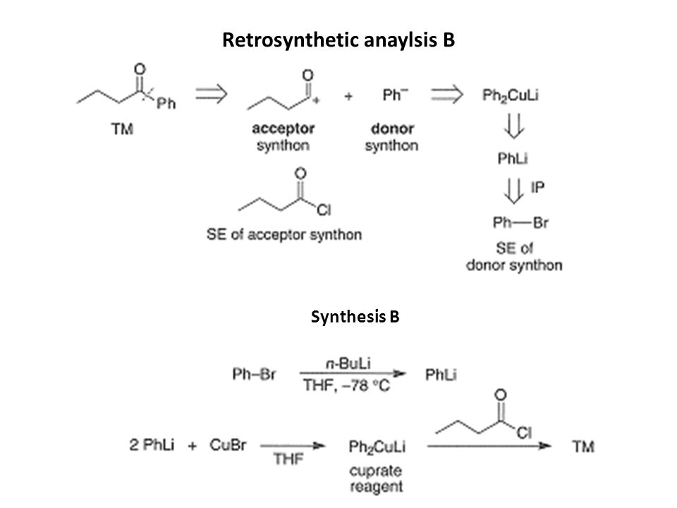 Retrosynthetic anaylsis B