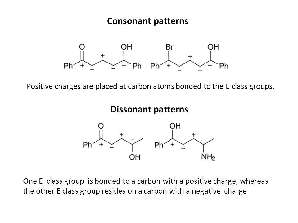 Consonant patterns Dissonant patterns