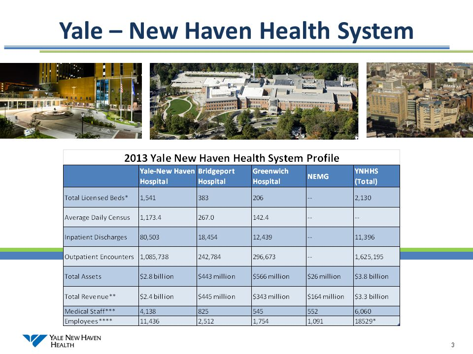 Yale – New Haven Health System