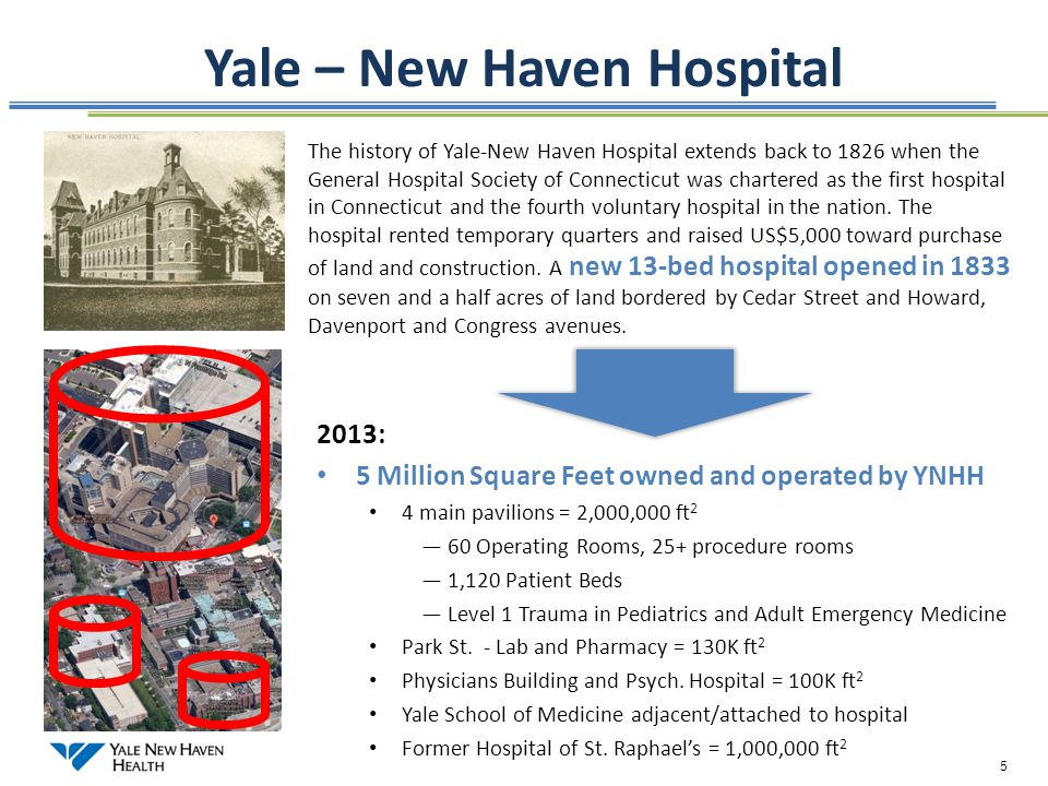 Yale – New Haven Hospital
