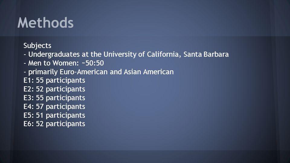 Methods Subjects. - Undergraduates at the University of California, Santa Barbara. - Men to Women: ~50:50.