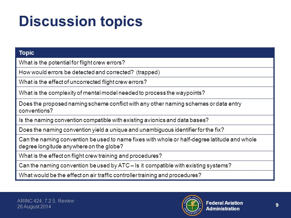 Discussion topics Topic What is the potential for flight crew errors