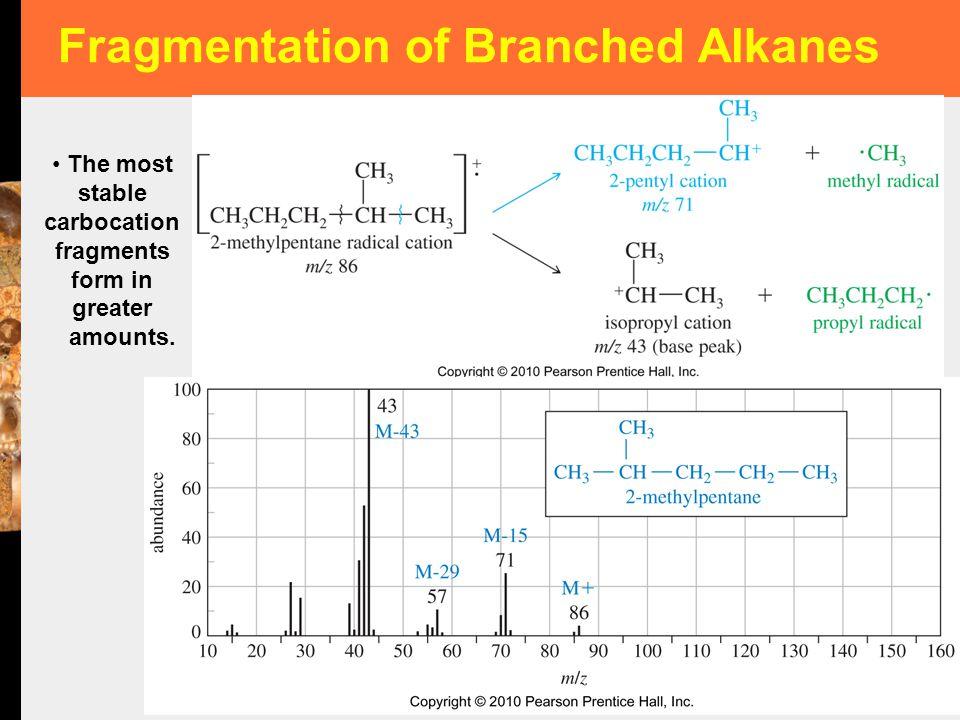 Fragmentation of Branched Alkanes