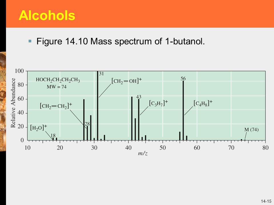 Alcohols Figure 14.10 Mass spectrum of 1-butanol.
