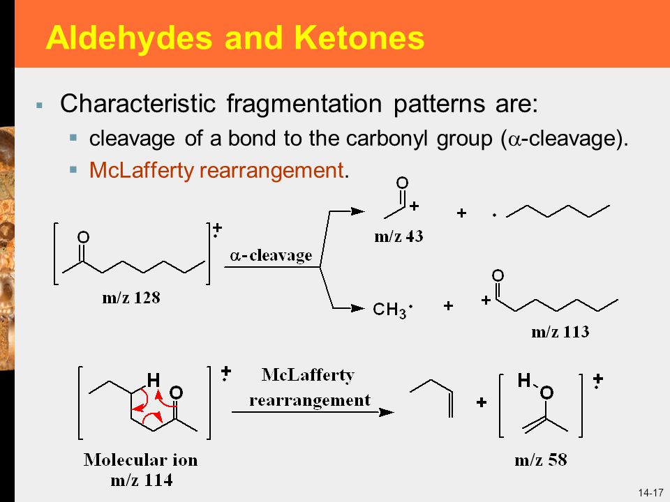 Aldehydes and Ketones Characteristic fragmentation patterns are: