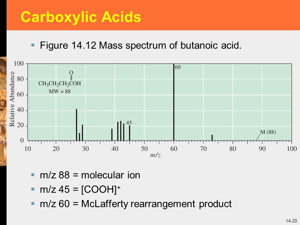 Carboxylic Acids Figure 14.12 Mass spectrum of butanoic acid.