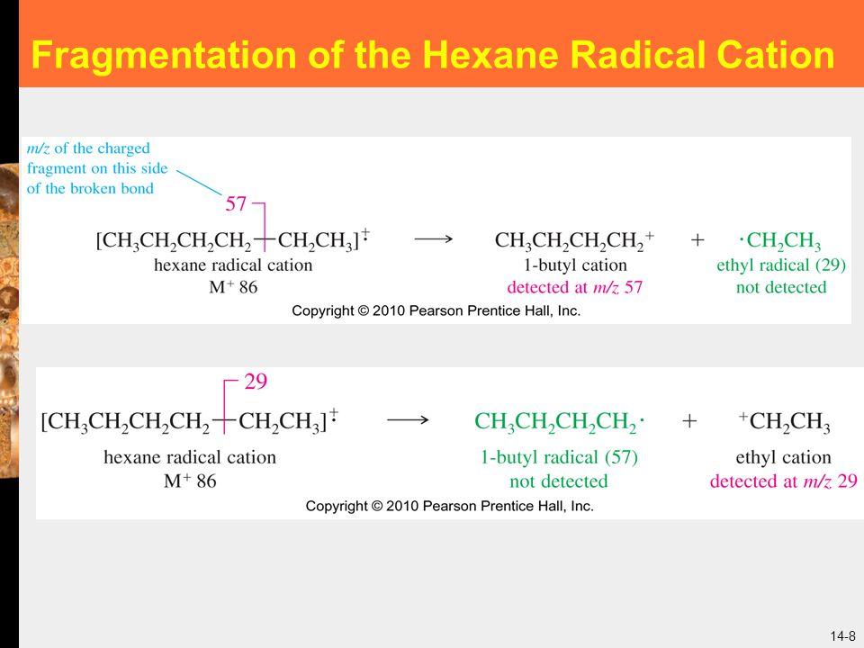 Fragmentation of the Hexane Radical Cation