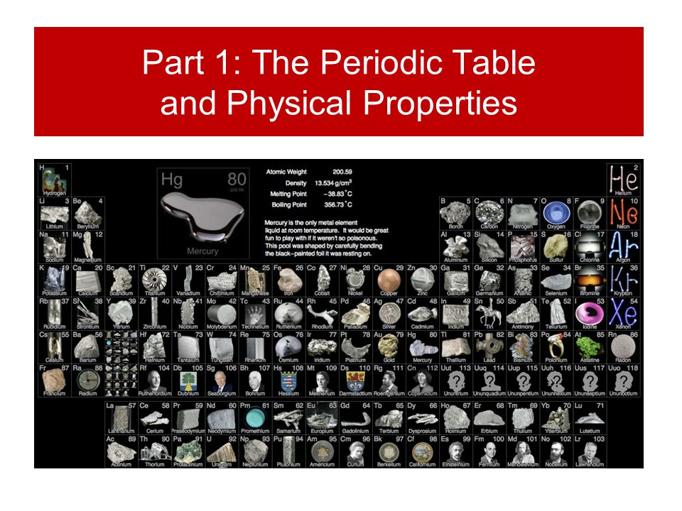 Part 1: The Periodic Table and Physical Properties