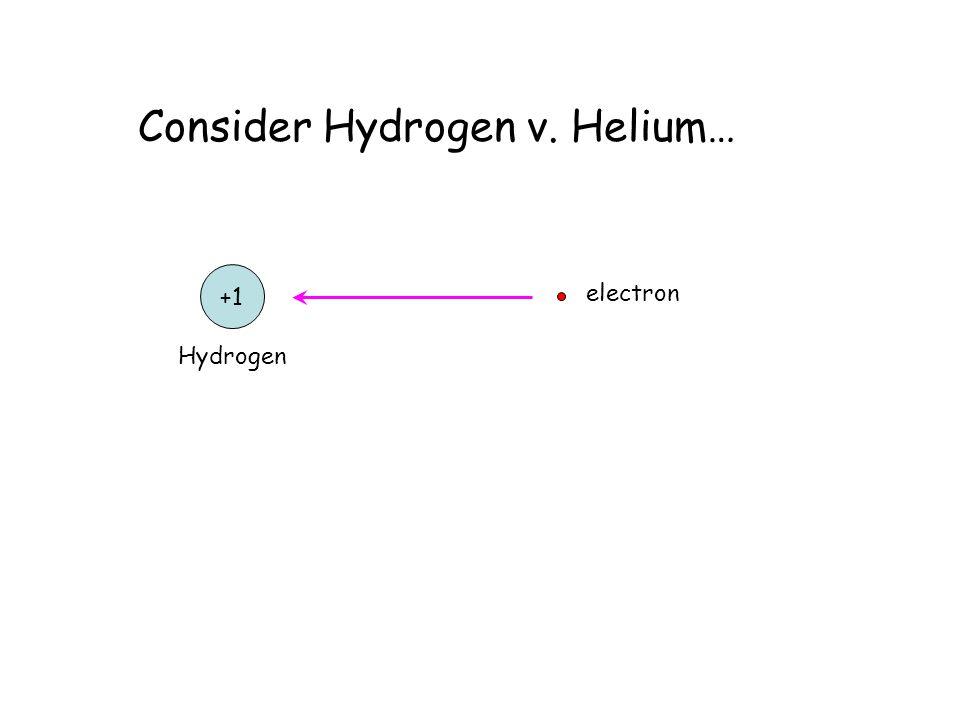Consider Hydrogen v. Helium…