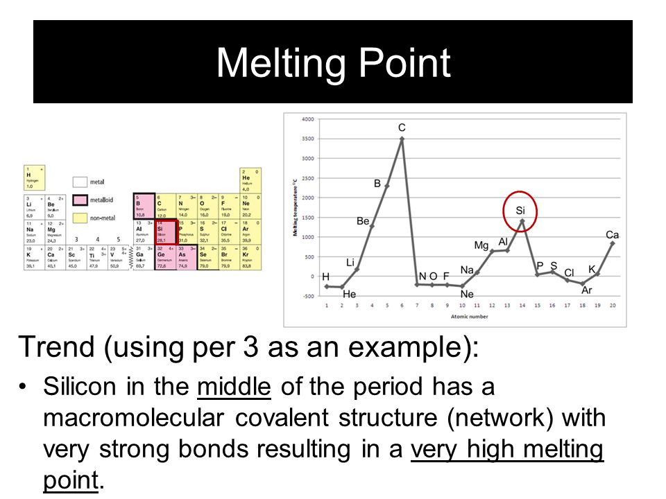 Melting Point Trend (using per 3 as an example):