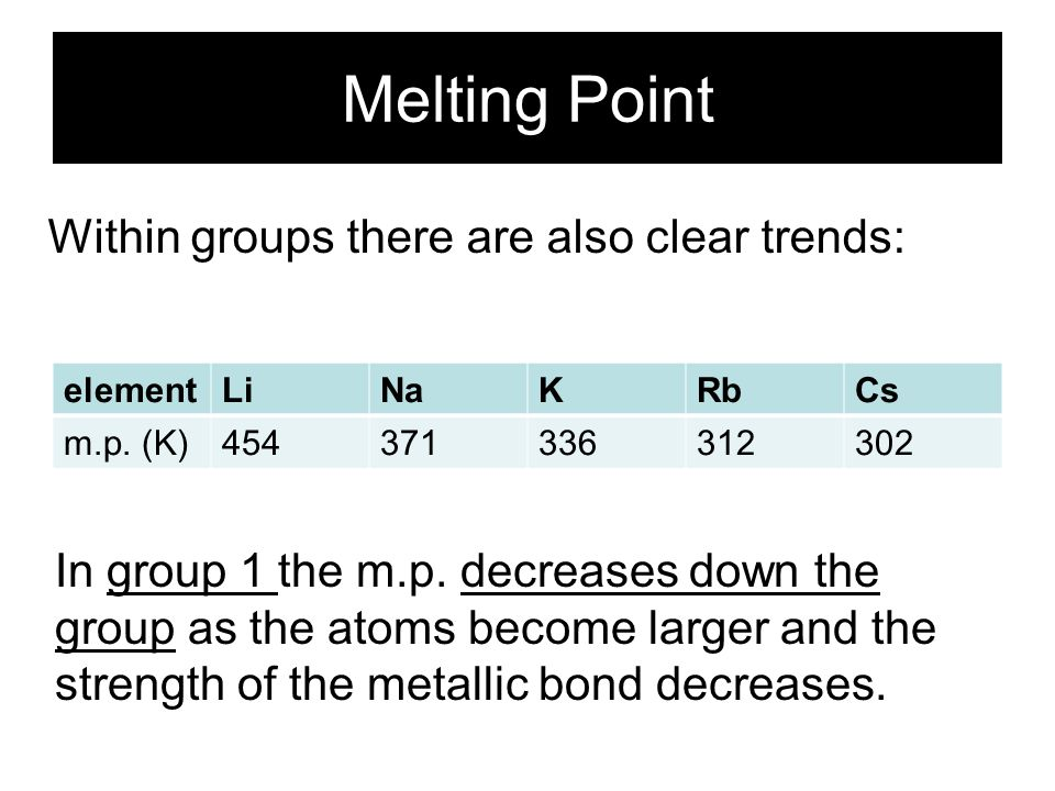 Melting Point Within groups there are also clear trends: