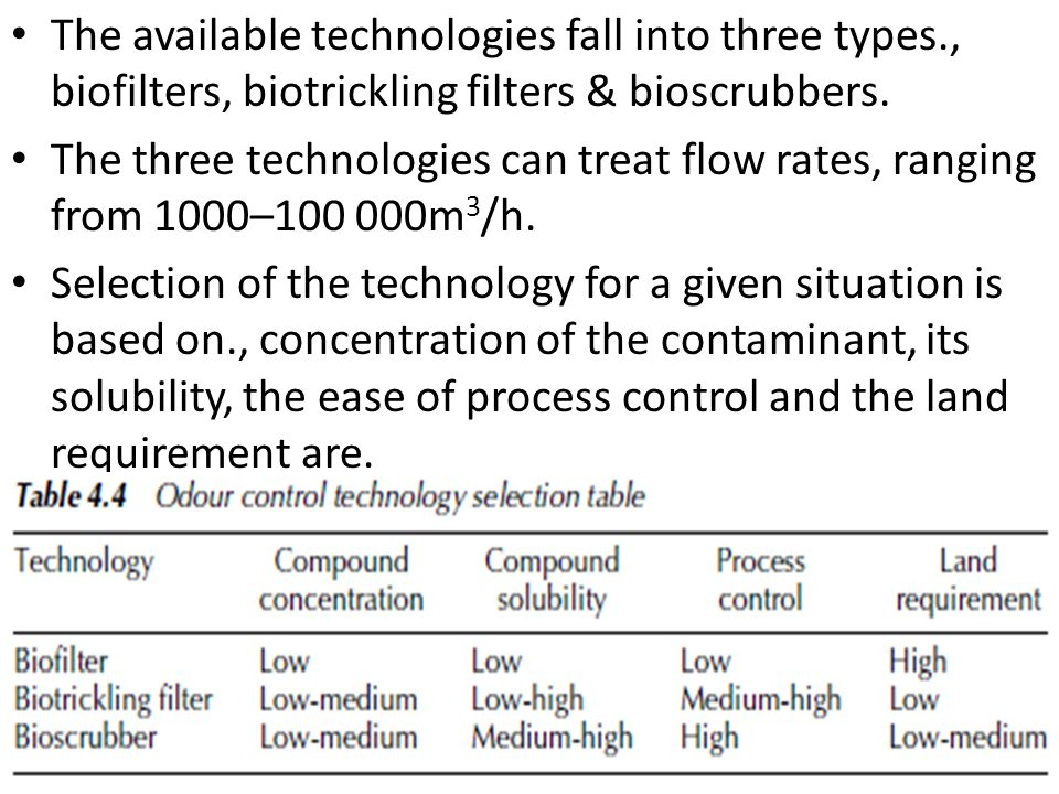 The available technologies fall into three types