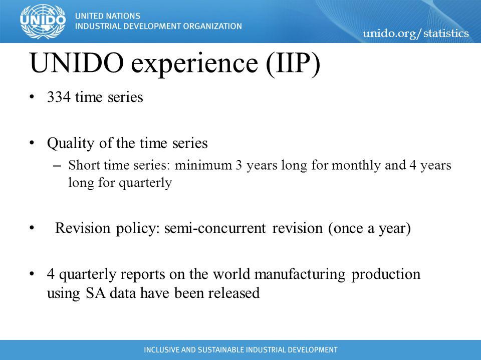UNIDO experience (IIP)