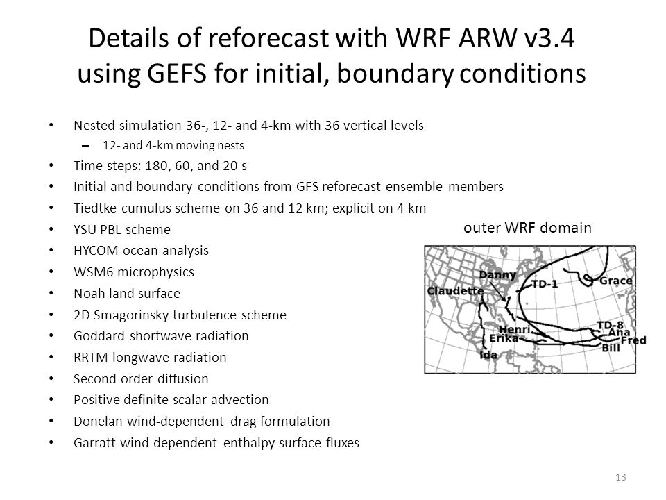 Details of reforecast with WRF ARW v3