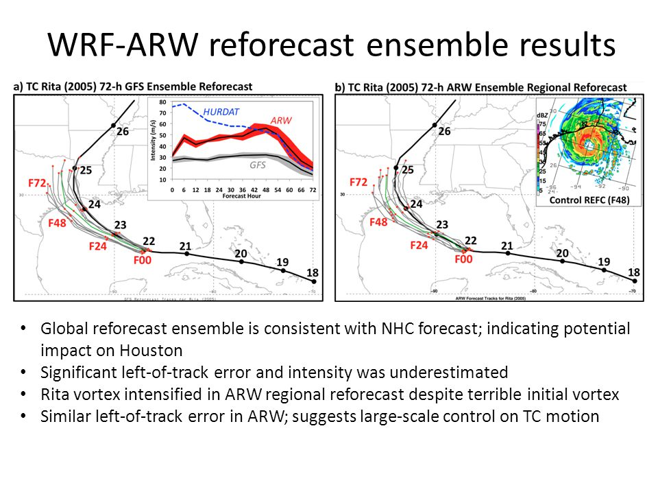 WRF-ARW reforecast ensemble results