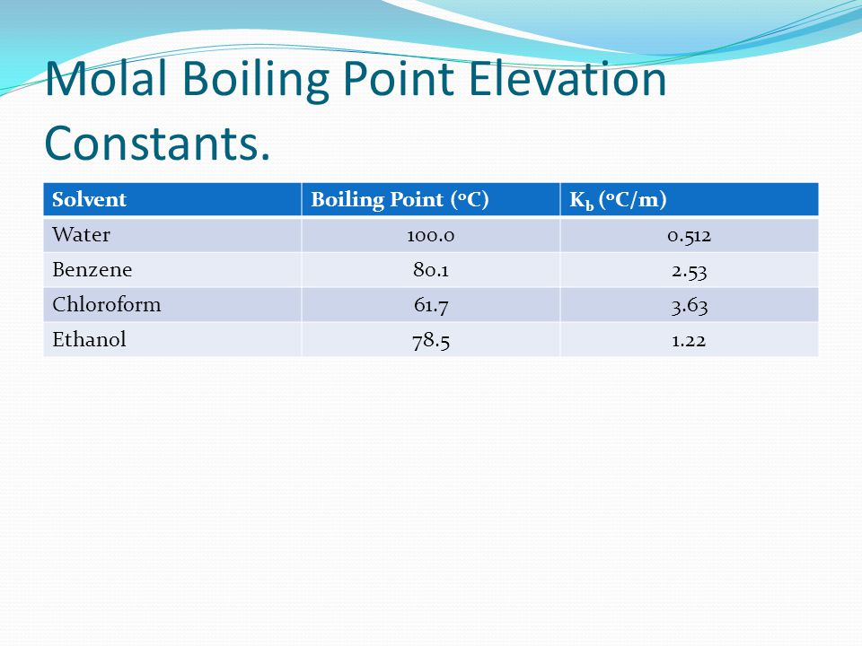 Molal Boiling Point Elevation Constants.