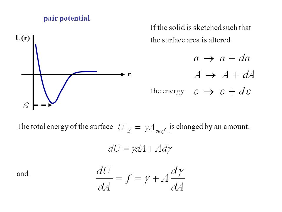 pair potential If the solid is sketched such that the surface area is altered. the energy. r. U(r)