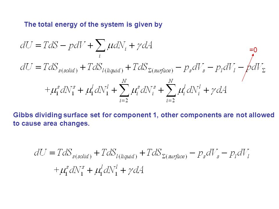 The total energy of the system is given by