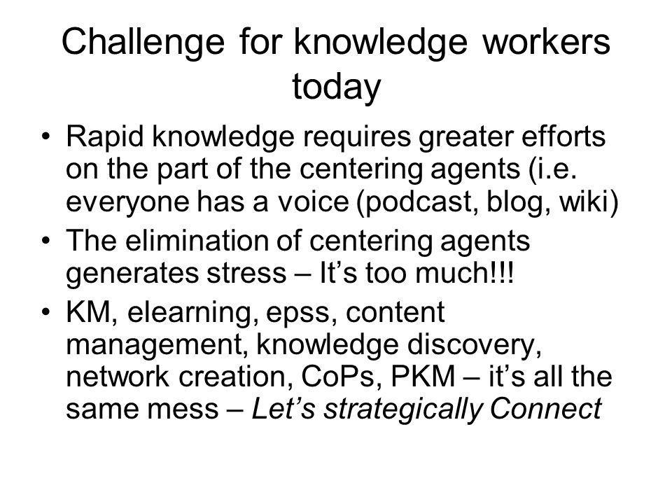 Challenge for knowledge workers today